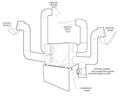 Guy Marsden Installing Heat Recovery Ventilation System Workshop